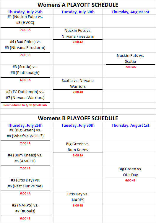 2019 Women's Outdoor Playoff Schedule